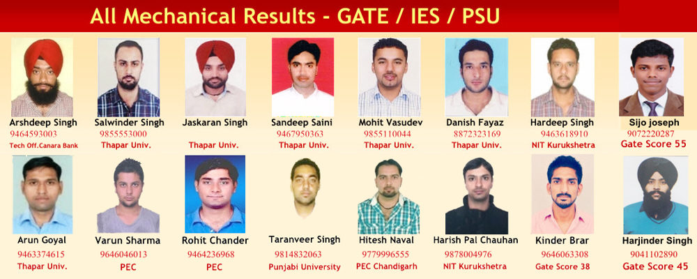 Gate coaching chandigarh