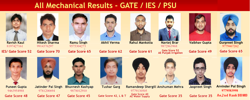 Gate Classes at chandigarh