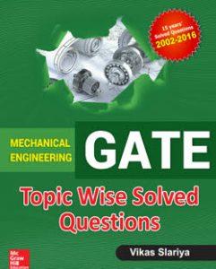 GATE Mechanical